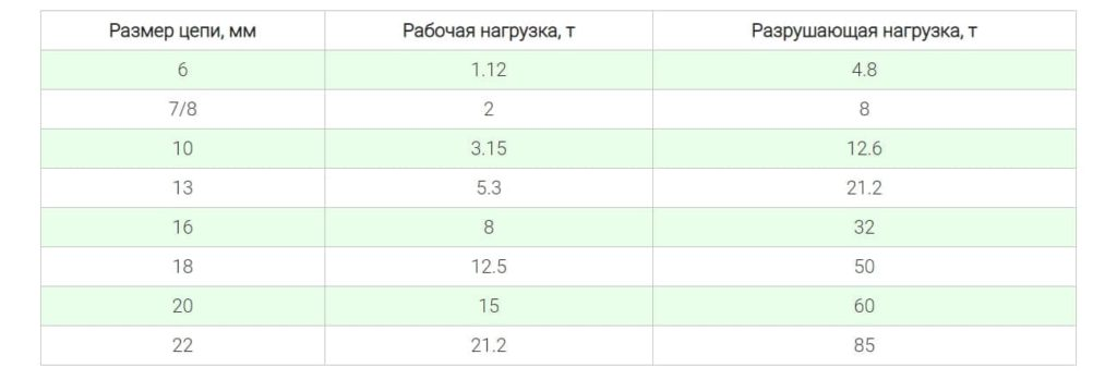 https://steelpine.ru/wp-content/uploads/2020/02/vertljug-tablica-1024x349.jpg